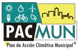 Plan de Acción Climática Municipal® (PACMUN®)